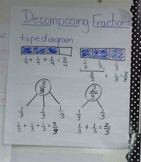 engageny diagram 4 grade math worksheets diagram fractions lesson 4 best free printable worksheets