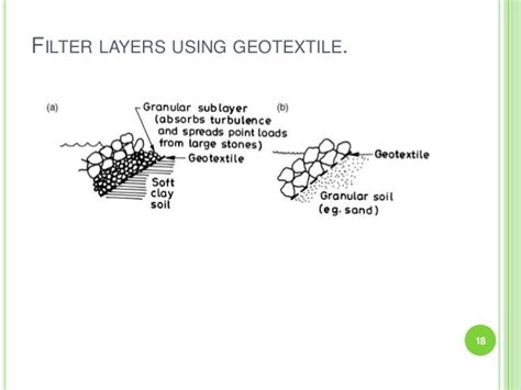design criteria for granular filters lec 3 application of geosynthetics in geotechnical engineering