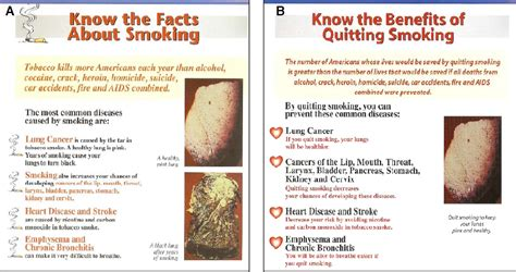 Benefits Of Not Smoking For 30 Days Cessation Counseling Template