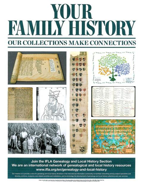 a history and genealogy of the family of baillie of dunain dochfour and lamington with a sketch of the family of mcintosh bulloch and other families classic reprint books ifla poster presentation heredity and environment