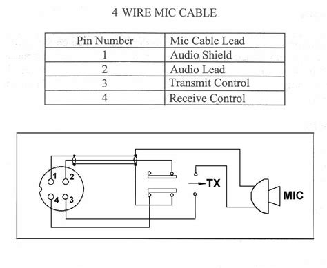 4 pin cb mic wiring diagram 4 pin cobra wiring diagram