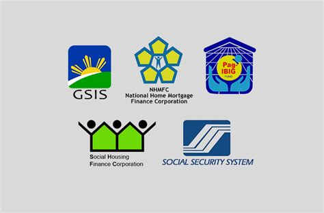 gsis housing loan program gsis housing loan program housing loans offered by sss gsis pag ibig nhmfc and shfc