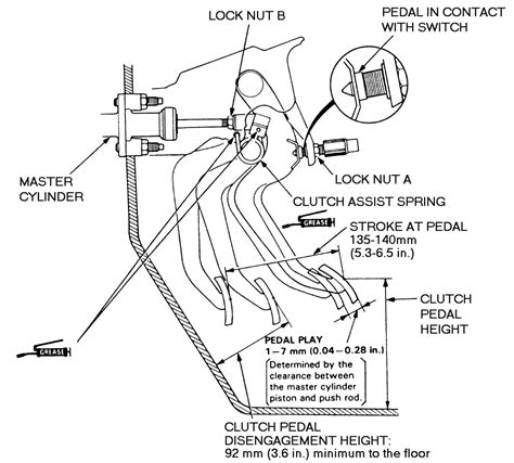 92 honda accord ignition switch wiring diagram 92 get