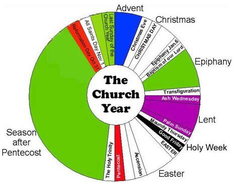 church calendar colors