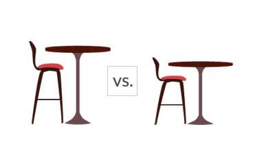 counter stool vs bar stool which height stool is for you bar stools vs counter stools