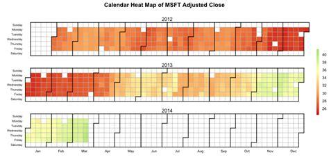 Google Calendar Chart