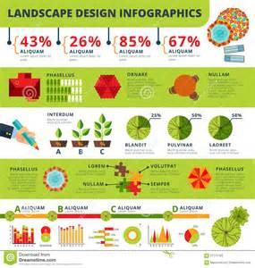 Outdoor Garden Trellis Landscape And Gardens Design Infographics Report Stock