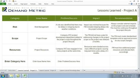 Lessons Learned Template Youtube Lessons Learned Project Management Template