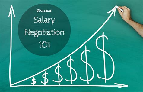 i salary how to negotiate salary or ask for a raise