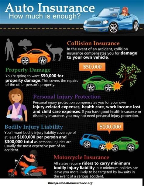 Auto Insurance Broker by Best 25 Insurance Humor Ideas On Farmers