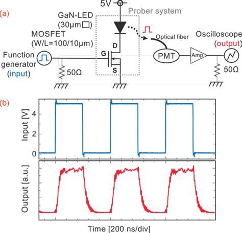 gan transistor driver integrating gallium nitride led with silicon drive transistor