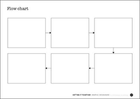 sequence of events flowchart sequence graphic organizer search results calendar 2015