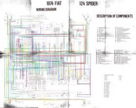 Fiat Spider Wiring Diagram In Addition Fiat Spider Wiring Diagram On Get Free Image