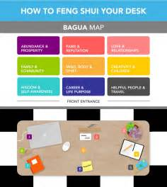 schreibtisch feng shui feng shui the ultimate guide to designing your desk for