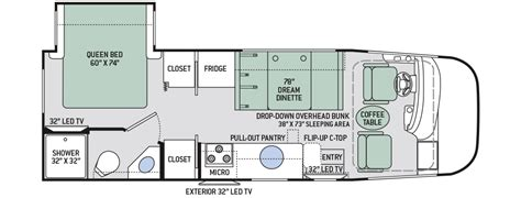 thor rv floor plans thor class a motorhomes rv models specifications