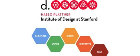 design thinking your life stanford create innovative design thinking strategy in 2015