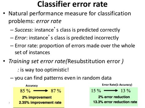 pattern classification error evaluation and credibility part 1