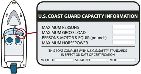 boat capacity rules boat capacity rules weight calculator boaterexam 174
