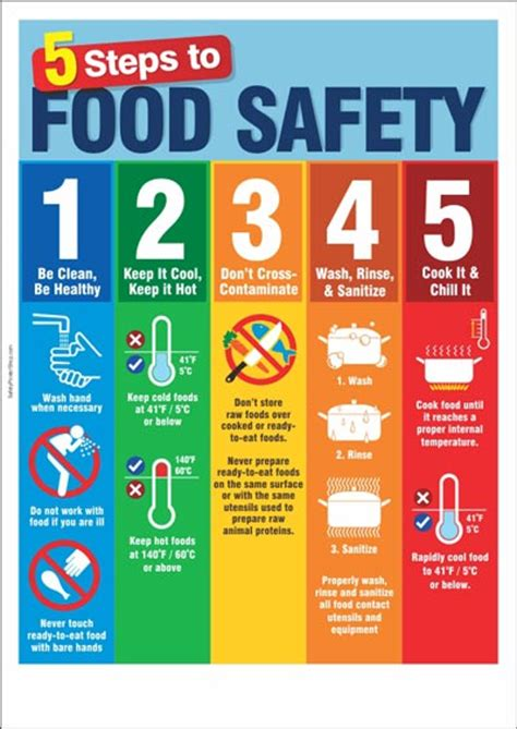 what temperature should colors be washed in food safety posters safety poster shop
