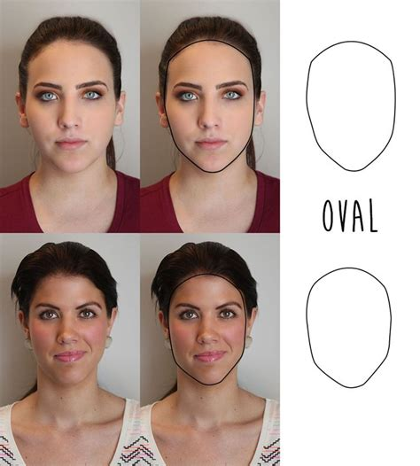 which face shape ages the best which face shape ages the best which face shape ages the