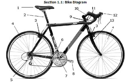 bike headset diagram bicycle headset diagram bicycle free engine image for