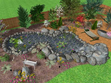 using the right tools for your landscape work can make all the difference what tools will you