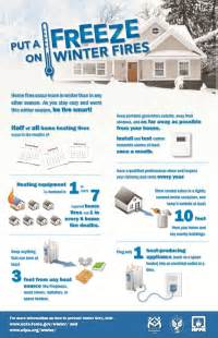 Winter safety tips water damage restoration mould removal fire and