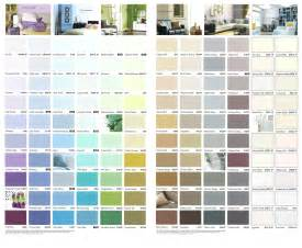 Basic Bathroom Designs B Amp Q Bathroom Paint Colour Chart Bathroom Trends 2017 2018