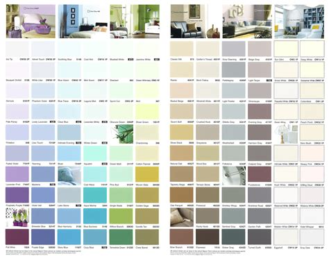 b q paint colour chart bedrooms b q paint colour chart bedrooms 28 images of charts edible glitter b q bathroom