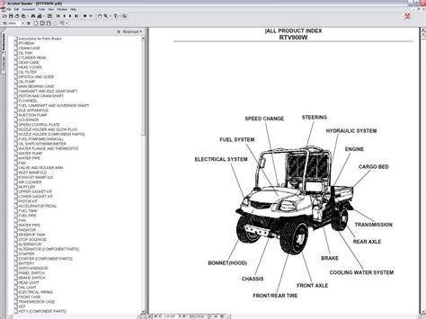 kubota rtv 900 parts diagram kubota rtv 900 parts picture car interior design