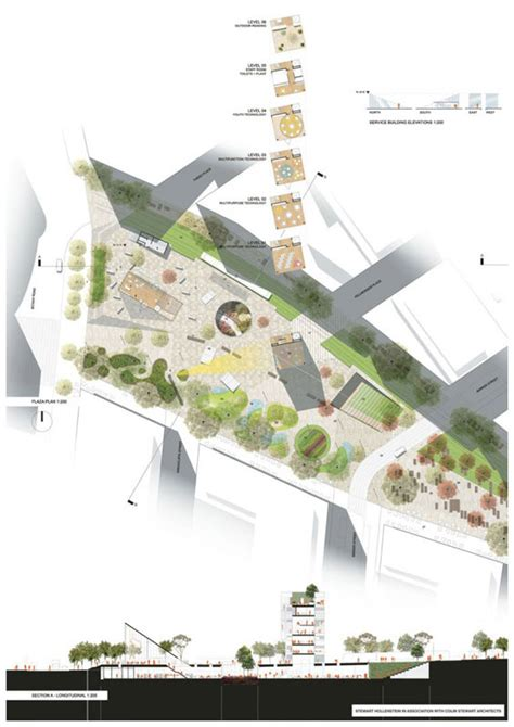 design competition city of sydney green square town centre new library and plaza winner