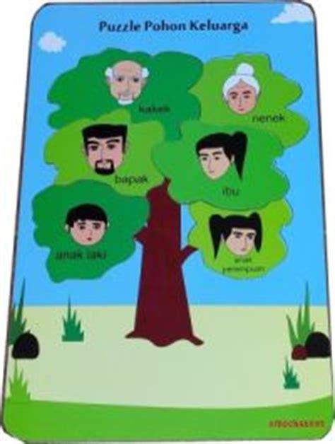 Mainan Bebek Berenang Lu gambar nurul izzah binti rahman universiti kebangsaan malaysia penilaian gambar foto di rebanas