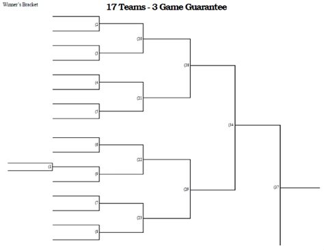 knockout draw sheet template 17 team 3 guarantee tournament bracket printable