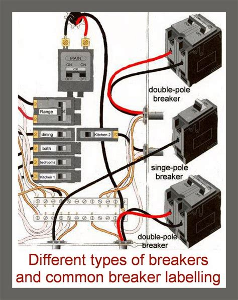 electrical breakers box panel free engine image