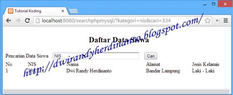 Sensitive Search In Mysql Search Data Dengan Php Dan Mysql Kafe Koding
