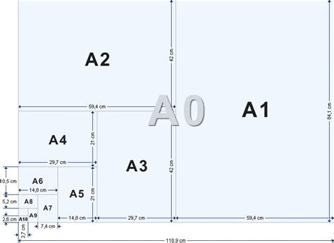 How To Make A3 Paper With A4 - din a0 a1 a2 a3 a4 a5 a6 paper format design graphic