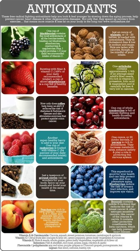 10 Best Antioxidant Foods by 12 Foods Rich In Antioxidants