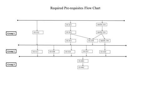 ece flowchart ece flowchart create a flowchart