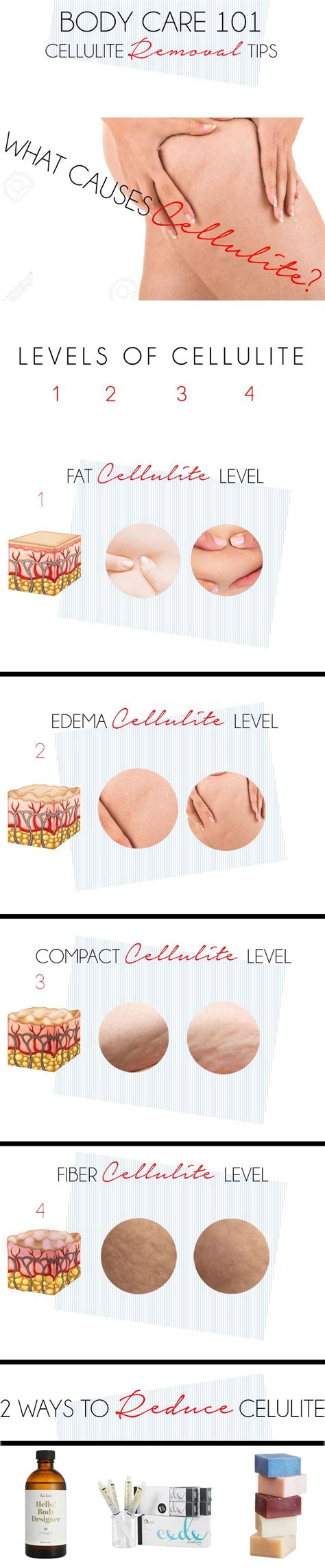 Cellulite 101 Treatment by Care 101 Cellulite Removal Tips Home At Home And
