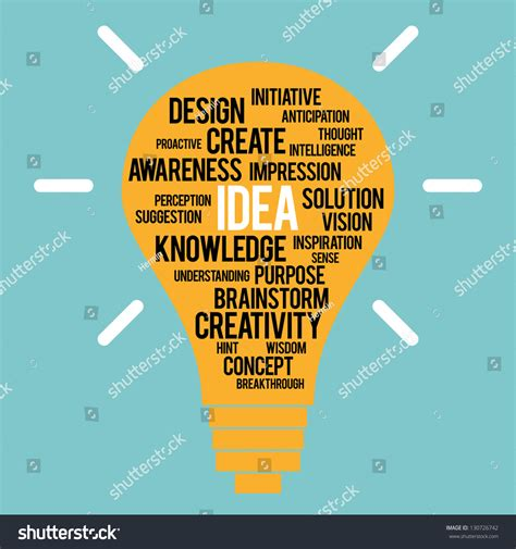 design idea synonym vector illustration lightbulb idea synonyms associations