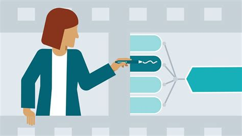 design management topics video online courses classes training tutorials on lynda