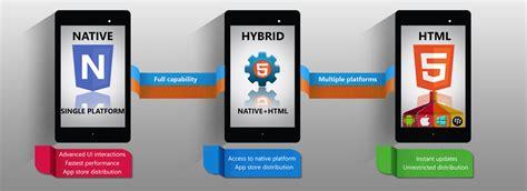 themes for hybrid apps hybrid app development