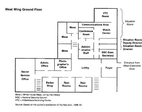 west wing floor plan president s emergency operations center united states