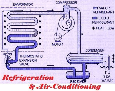 hvac wiring diagram test questions image collections