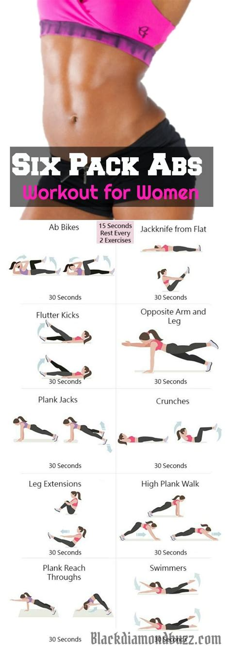 Top 7 Exercises For The Abs by 7 Best Abs Exercises To Get A Six Pack Ab In A Month