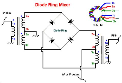 diode mixer circuit how does a diode mixer work 28 images original single balanced mixer sm 5 bsz polarisation