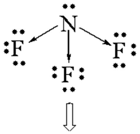 which electron dot diagram represents a polar molecule lewis structures and molecular shapes