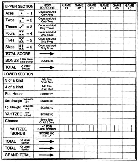 printable yahtzee score card elroy flakes the yahtzee score cards are