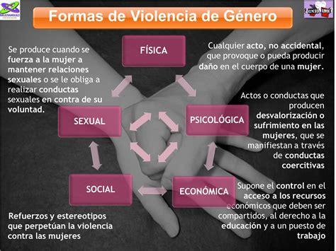 imagenes de violencia en genero c 243 mo se manifiesta la violencia de g 233 nero genero amor