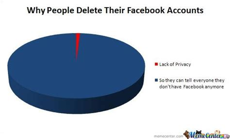 How To Post A Meme On Facebook - why people delete their facebook accounts by mustapan
